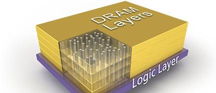 2011: Micron Debuts Hybrid Memory Cube (HMC) Architecture