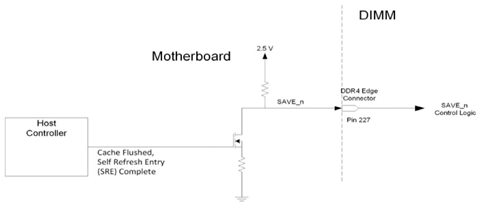 Diagram of JEDEC Specification