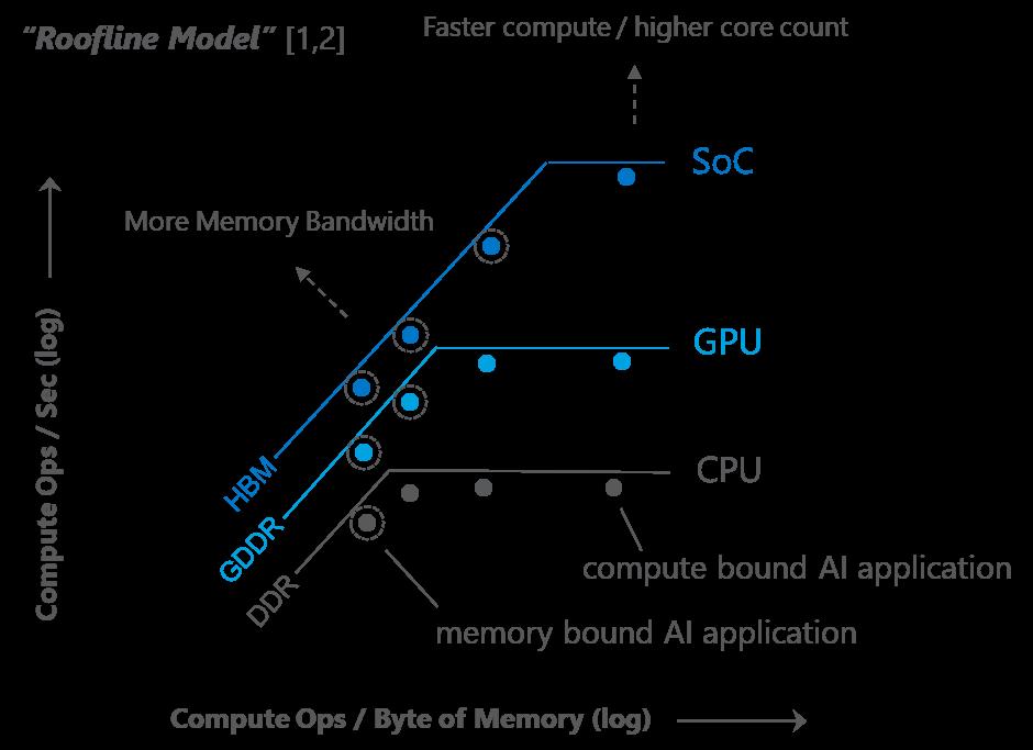 AI Blog - Figure 2