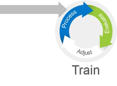 AI Training 3