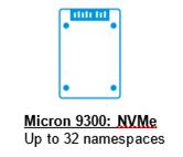 NVMe5