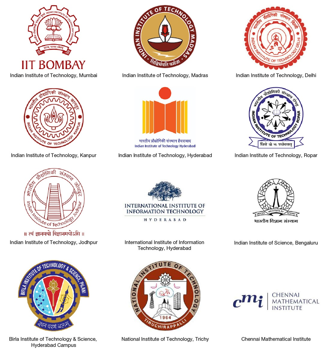logos of university's in India's university research alliance