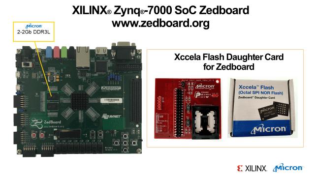 Zedboard at XDF