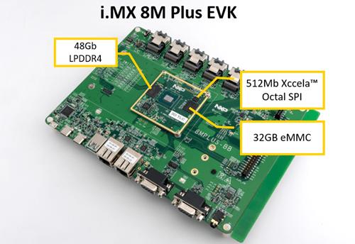 NXP Featured Board Plus